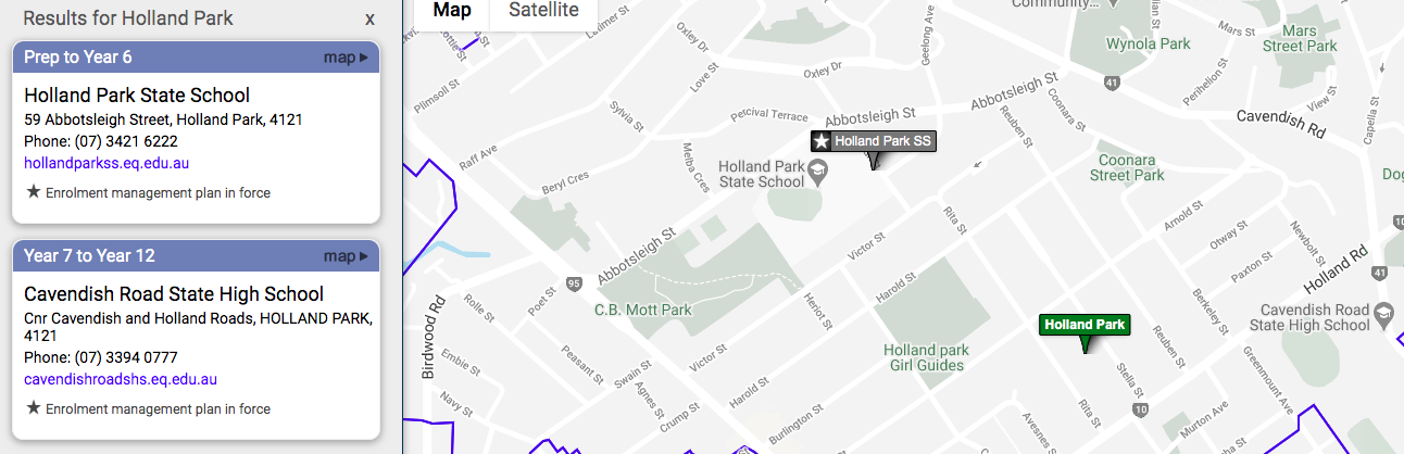 Holland park suburb profile
