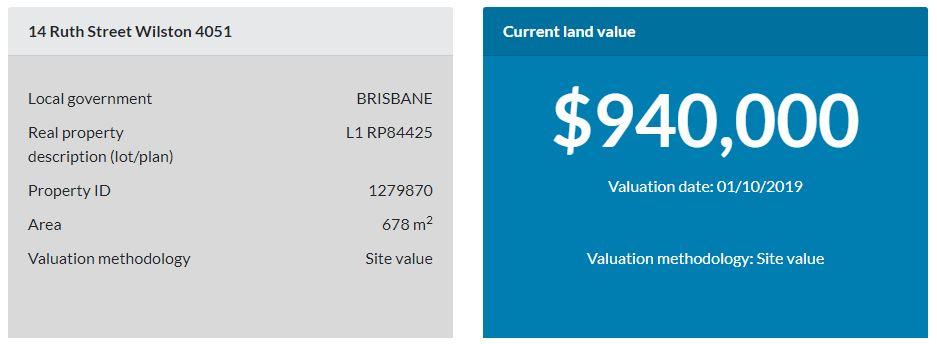 Unimproved land value