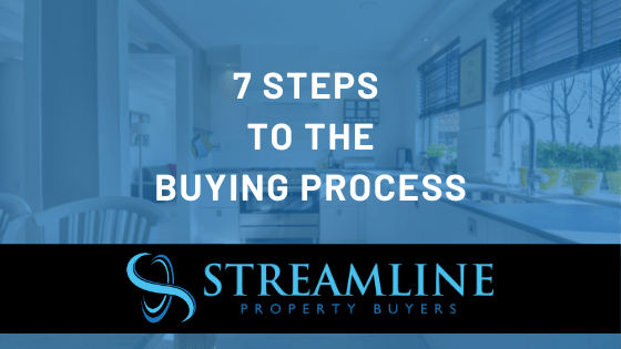 7 Steps to The Buying Process – The Basics