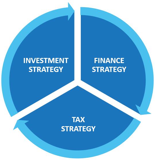Start an investment portfolio